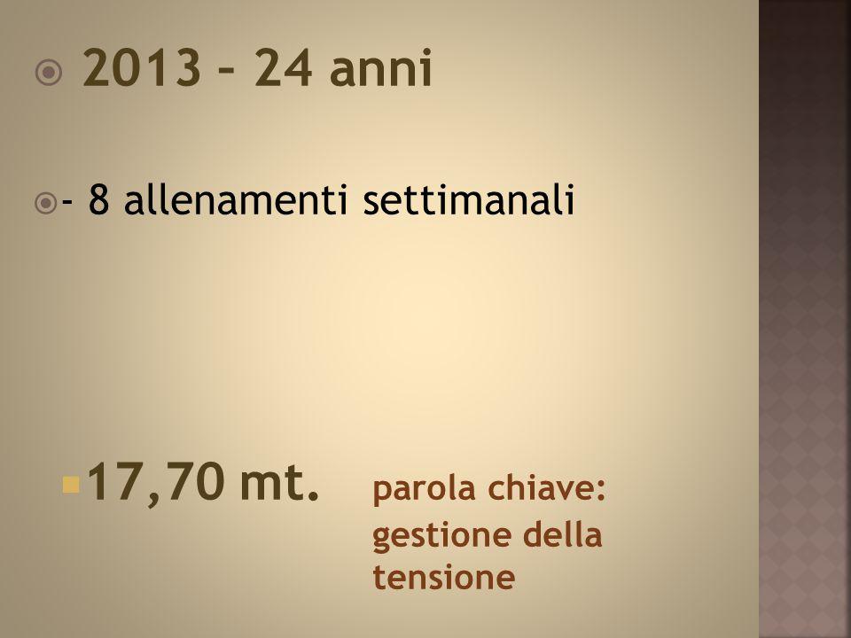  2013 – 24 anni  - 8 allenamenti settimanali  17,70 mt. parola chiave: gestione della tensione