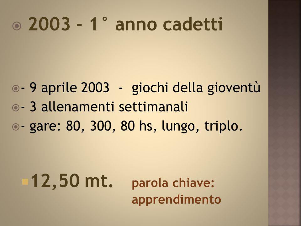  2004 - 2° anno cadetti  - 4 allenamenti settimanali  - gare: 80, 300, 80 hs, 300 hs, alto, lungo, triplo, giavellotto.