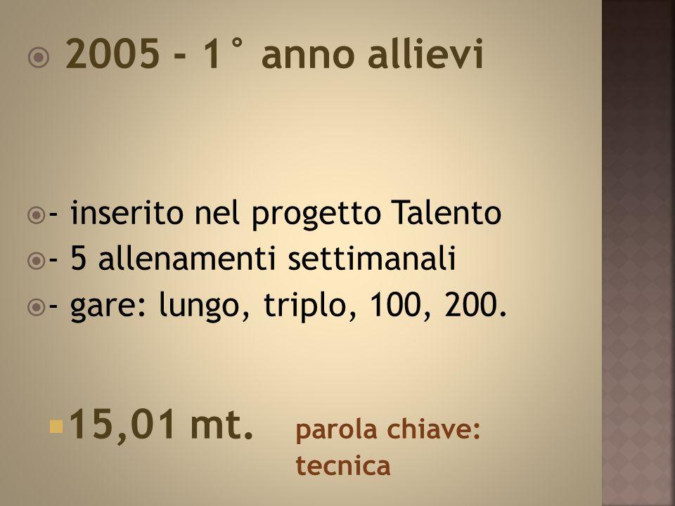  2006 - 2° anno allievi  - 5 allenamenti settimanali  - forza a carico naturale (circuiti)  - tronco: lombari e addominali  - gare: lungo, triplo, 100, 200.
