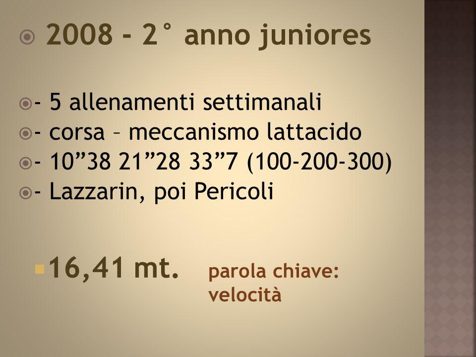  2008 - 2° anno juniores  - 5 allenamenti settimanali  - corsa – meccanismo lattacido  - 10 38 21 28 33 7 (100-200-300)  - Lazzarin, poi Pericoli  16,41 mt.