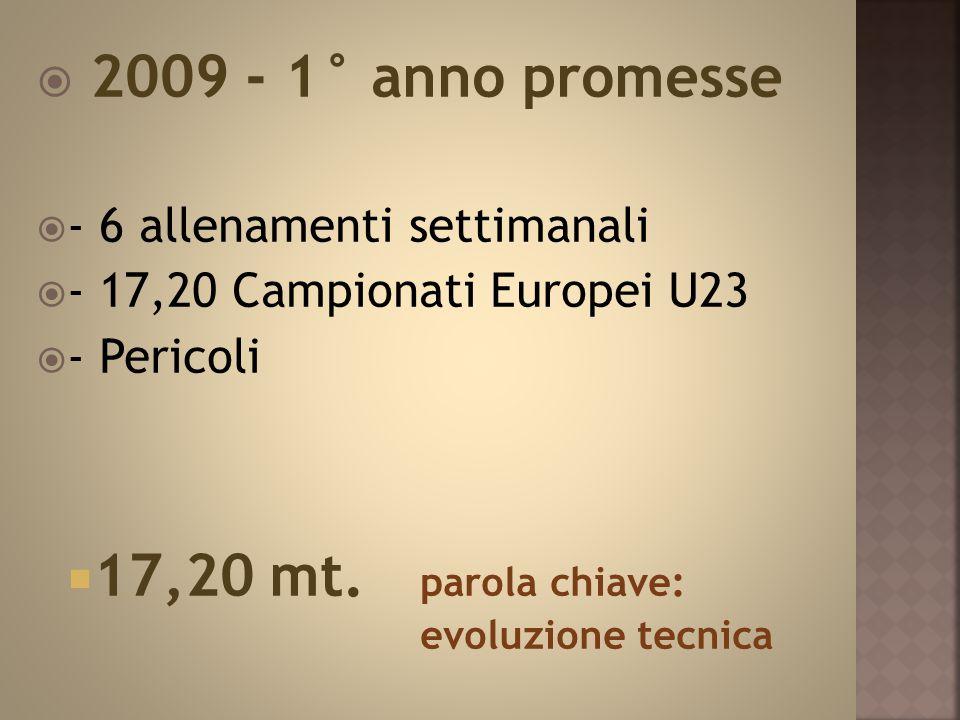  2009 - 1° anno promesse  - 6 allenamenti settimanali  - 17,20 Campionati Europei U23  - Pericoli  17,20 mt.
