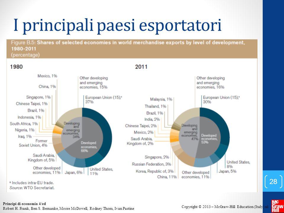Copyright © 2013 – McGraw-Hill Education (Italy) srl Principi di economia 4/ed Robert H. Frank, Ben S. Bernanke, Moore McDowell, Rodney Thom, Ivan Pas