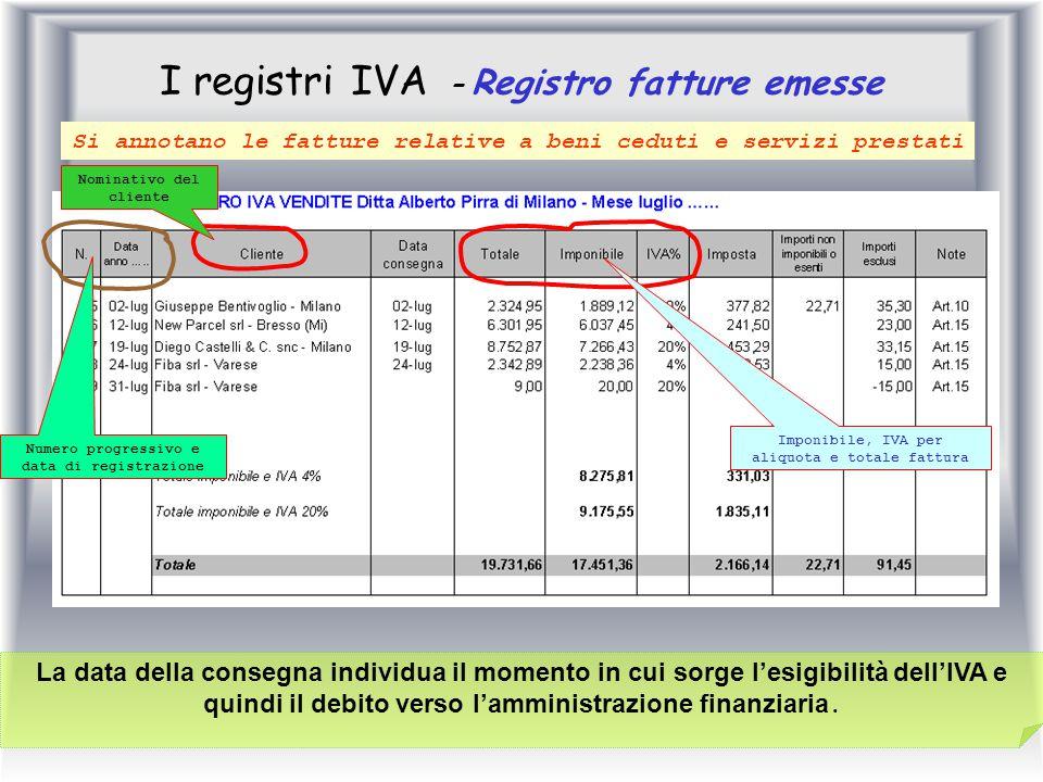 I registri IVA – Registro fatture emesse Si annotano le fatture relative a beni ceduti e servizi prestati La data della consegna individua il momento
