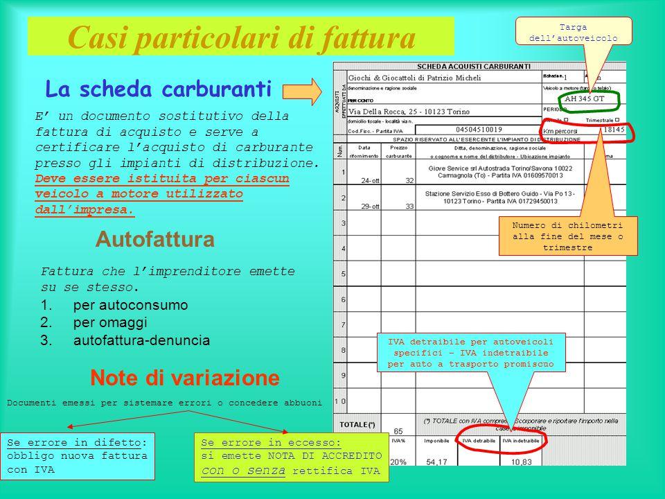 Casi particolari di fattura La scheda carburanti E' un documento sostitutivo della fattura di acquisto e serve a certificare l'acquisto di carburante