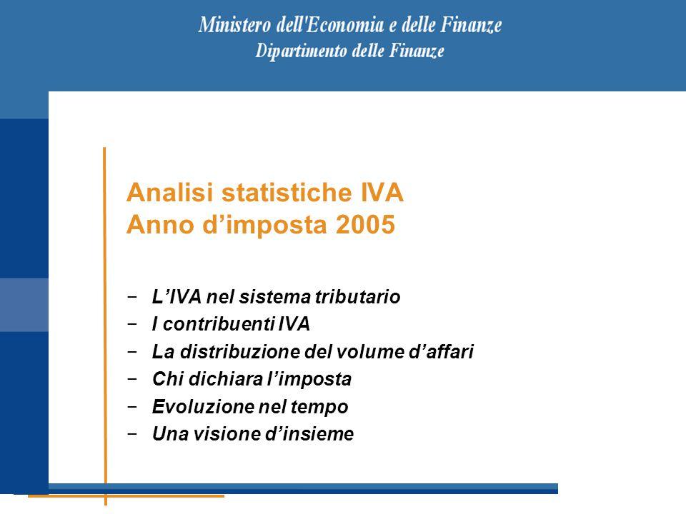 12 Una visione d'insieme L'IVA è la seconda imposta del sistema tributario quanto a numero di contribuenti (circa 5,7 milioni) e gettito (circa un quarto delle entrate tributarie).
