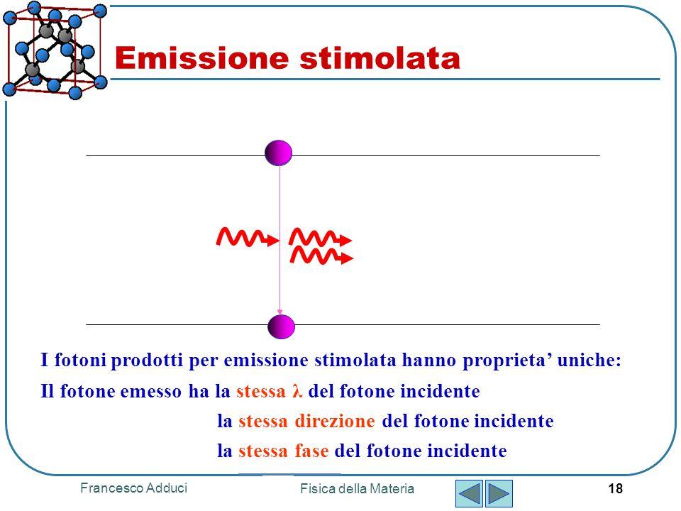 Francesco Adduci Fisica della Materia 18 Emissione stimolata I fotoni prodotti per emissione stimolata hanno proprieta' uniche: Il fotone emesso ha la