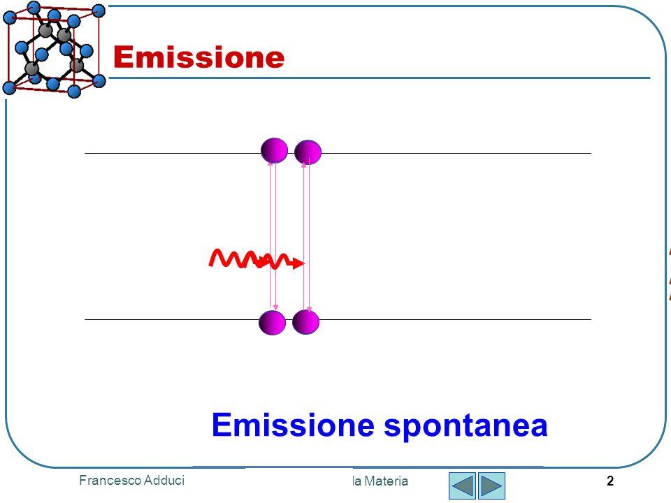 Francesco Adduci Fisica della Materia 2 Emissione Emissione spontanea