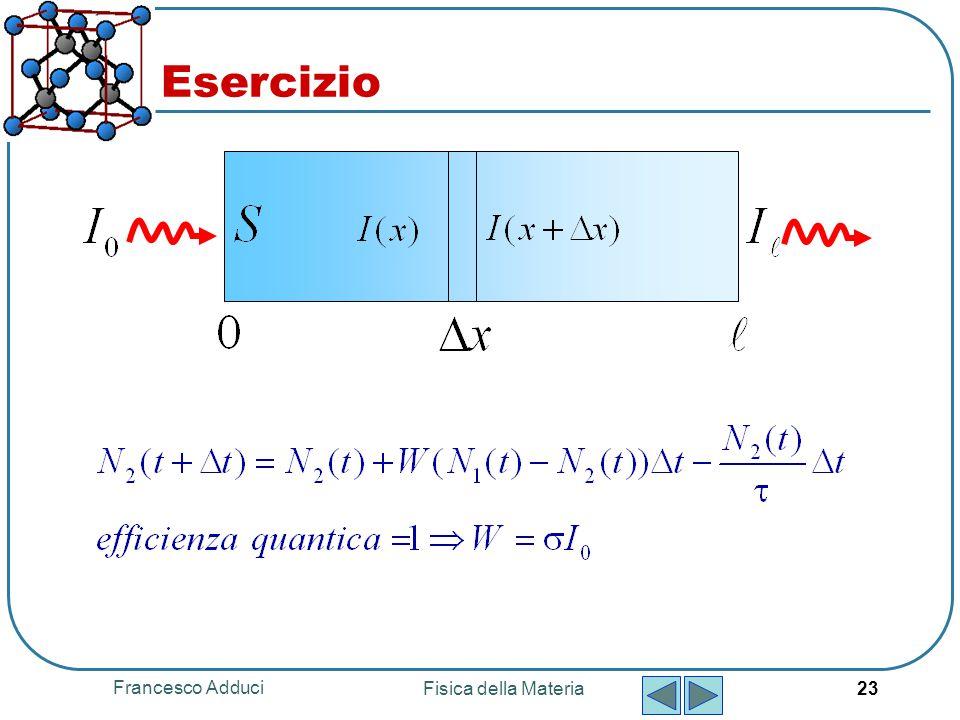 Francesco Adduci Fisica della Materia 23 Esercizio