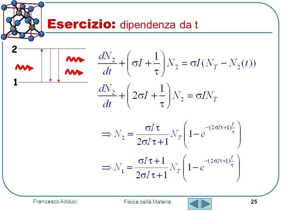 Francesco Adduci Fisica della Materia 25 Esercizio: dipendenza da t 1 2 1 2