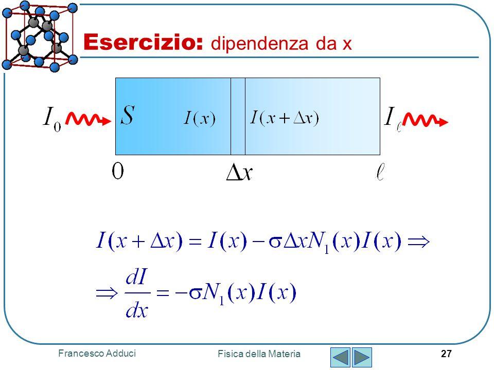 Francesco Adduci Fisica della Materia 27 Esercizio: dipendenza da x