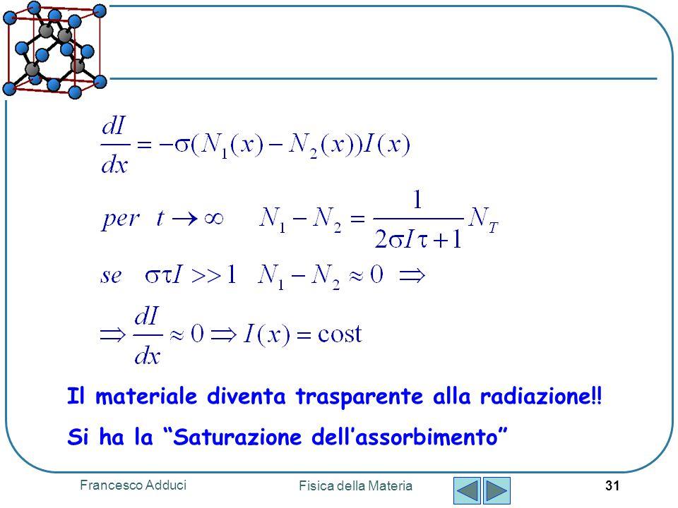 """Francesco Adduci Fisica della Materia 31 Il materiale diventa trasparente alla radiazione!! Si ha la """"Saturazione dell'assorbimento"""""""