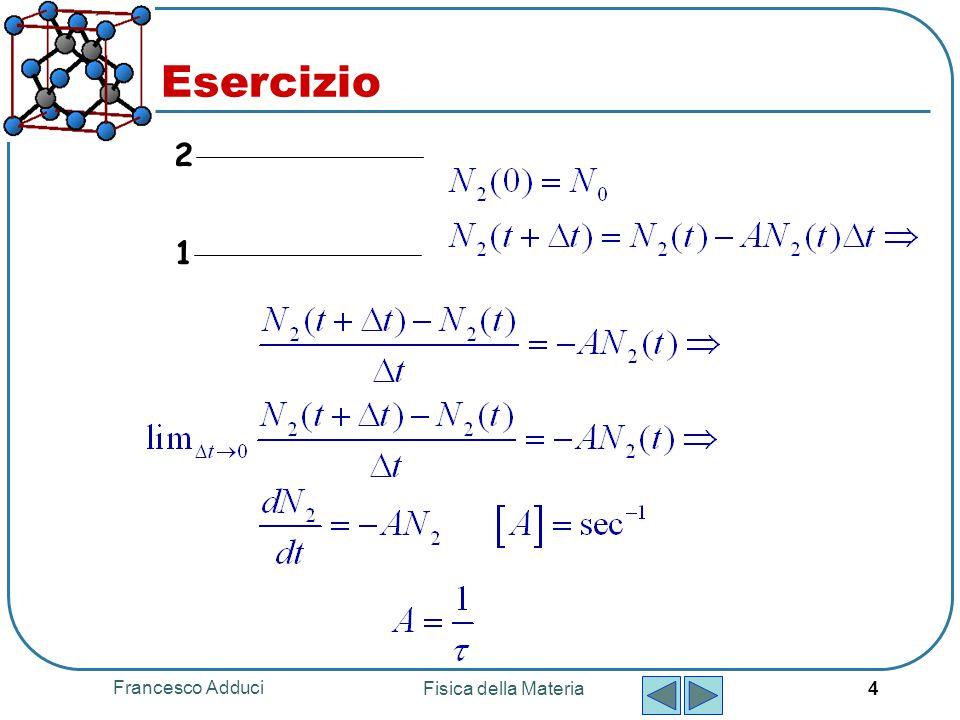 Francesco Adduci Fisica della Materia 4 Esercizio 2 1