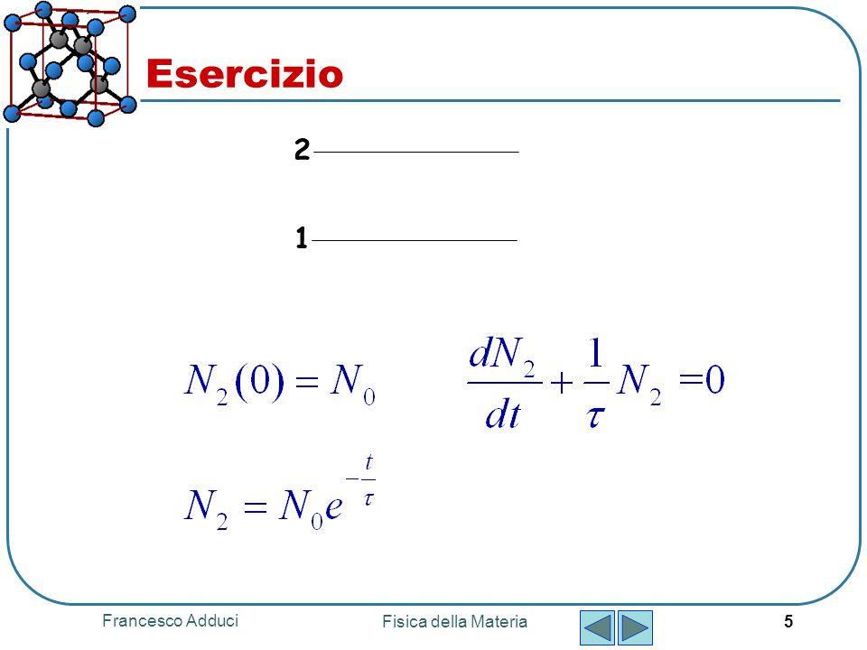 Francesco Adduci Fisica della Materia 5 Esercizio 2 1