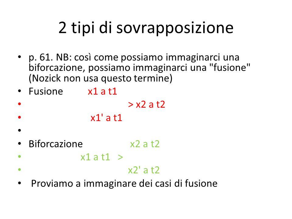 2 tipi di sovrapposizione p. 61. NB: così come possiamo immaginarci una biforcazione, possiamo immaginarci una