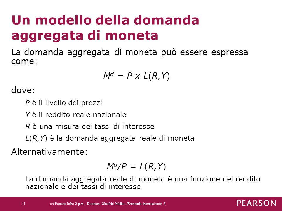 Un modello della domanda aggregata di moneta La domanda aggregata di moneta può essere espressa come: M d = P x L(R,Y) dove: P è il livello dei prezzi