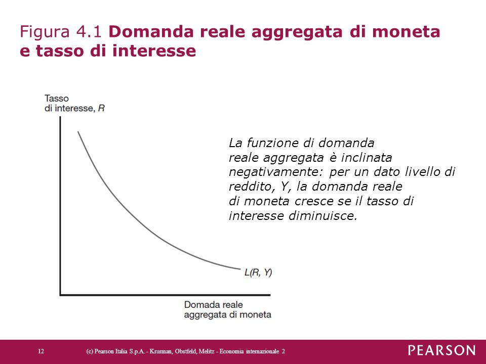 Figura 4.1 Domanda reale aggregata di moneta e tasso di interesse (c) Pearson Italia S.p.A. - Krurman, Obstfeld, Melitz - Economia internazionale 212