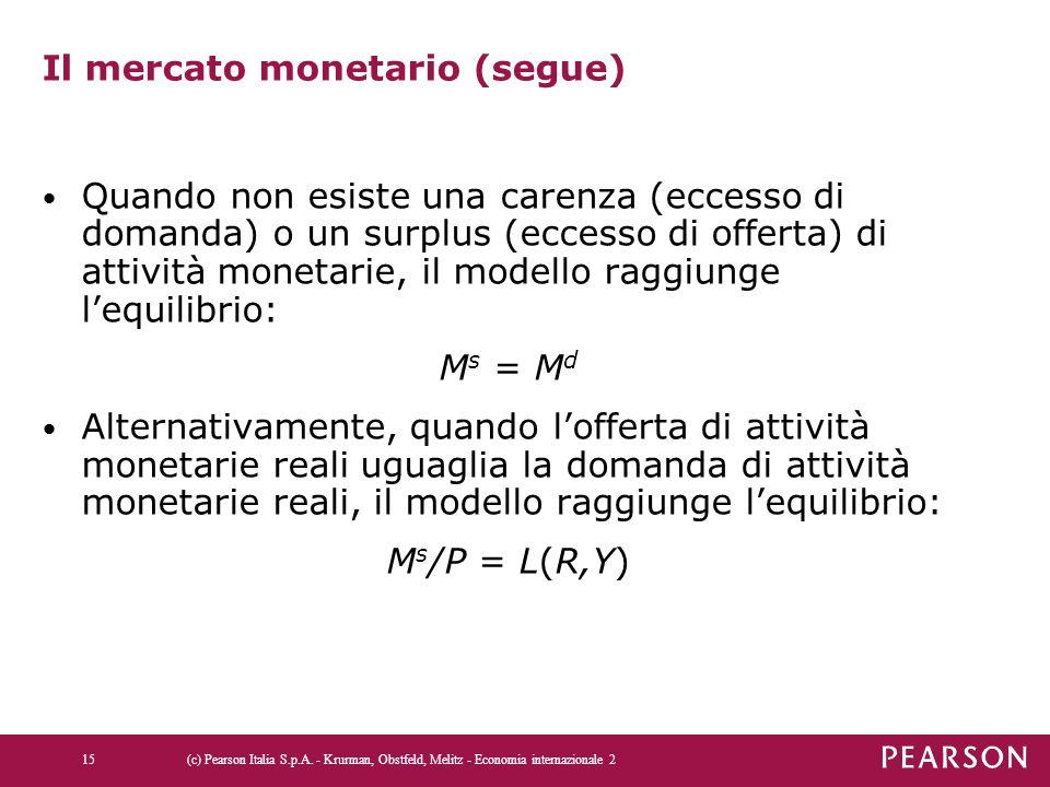 Il mercato monetario (segue) Quando non esiste una carenza (eccesso di domanda) o un surplus (eccesso di offerta) di attività monetarie, il modello ra