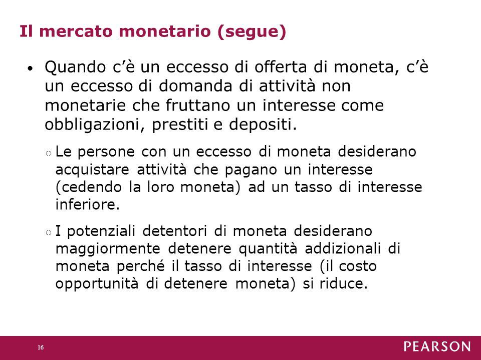 Il mercato monetario (segue) Quando c'è un eccesso di offerta di moneta, c'è un eccesso di domanda di attività non monetarie che fruttano un interesse