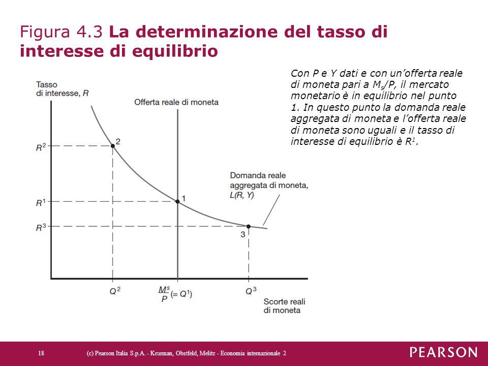 Figura 4.3 La determinazione del tasso di interesse di equilibrio (c) Pearson Italia S.p.A. - Krurman, Obstfeld, Melitz - Economia internazionale 218