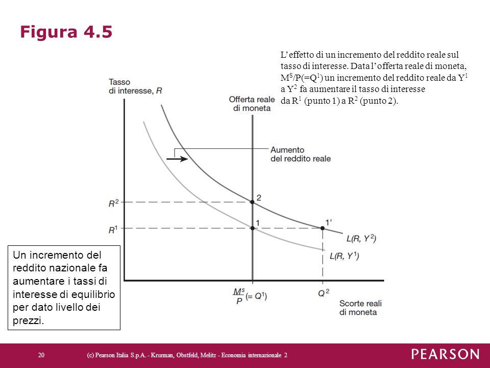 Figura 4.5 (c) Pearson Italia S.p.A. - Krurman, Obstfeld, Melitz - Economia internazionale 220 L'effetto di un incremento del reddito reale sul tasso