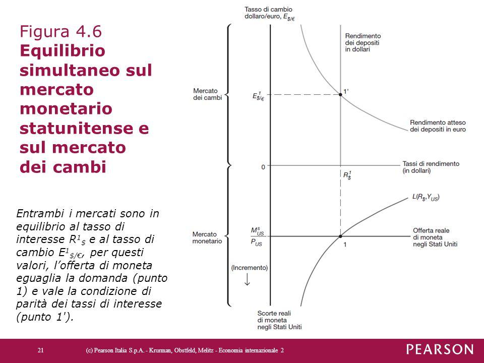 Figura 4.6 Equilibrio simultaneo sul mercato monetario statunitense e sul mercato dei cambi (c) Pearson Italia S.p.A. - Krurman, Obstfeld, Melitz - Ec