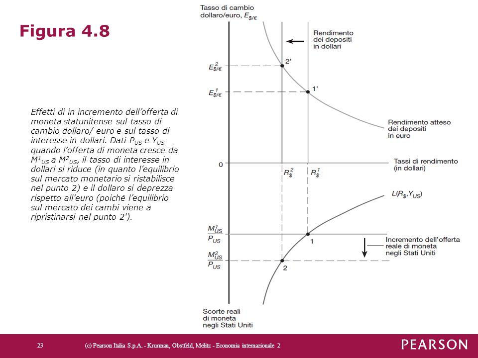 Figura 4.8 (c) Pearson Italia S.p.A. - Krurman, Obstfeld, Melitz - Economia internazionale 223 Effetti di in incremento dell'offerta di moneta statuni