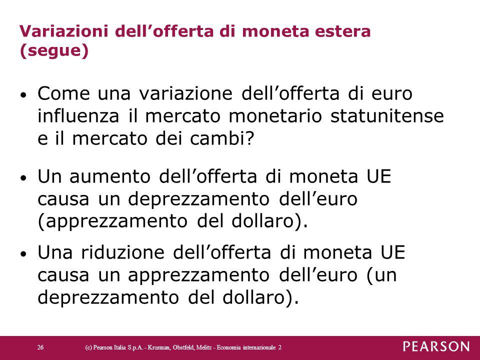 Variazioni dell'offerta di moneta estera (segue) Come una variazione dell'offerta di euro influenza il mercato monetario statunitense e il mercato dei