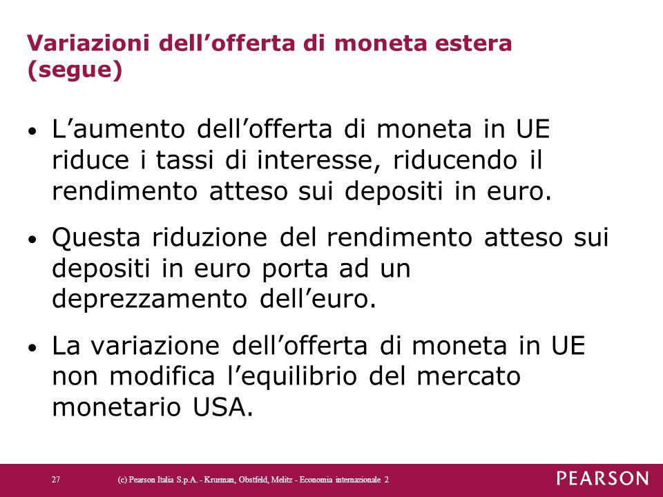 Variazioni dell'offerta di moneta estera (segue) L'aumento dell'offerta di moneta in UE riduce i tassi di interesse, riducendo il rendimento atteso su