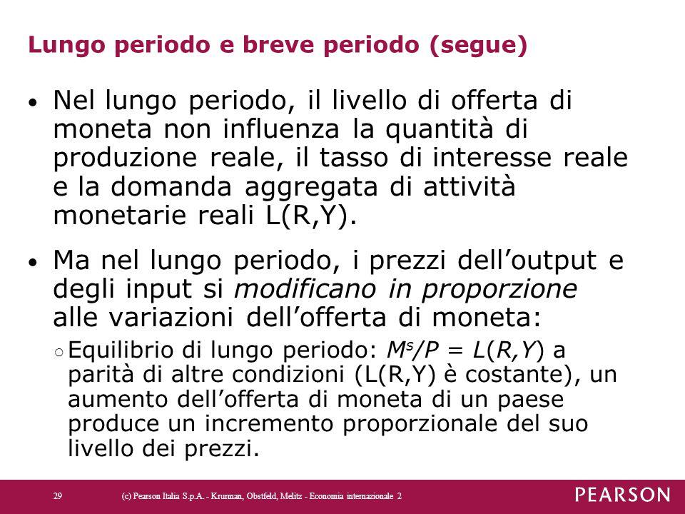 Lungo periodo e breve periodo (segue) Nel lungo periodo, il livello di offerta di moneta non influenza la quantità di produzione reale, il tasso di in
