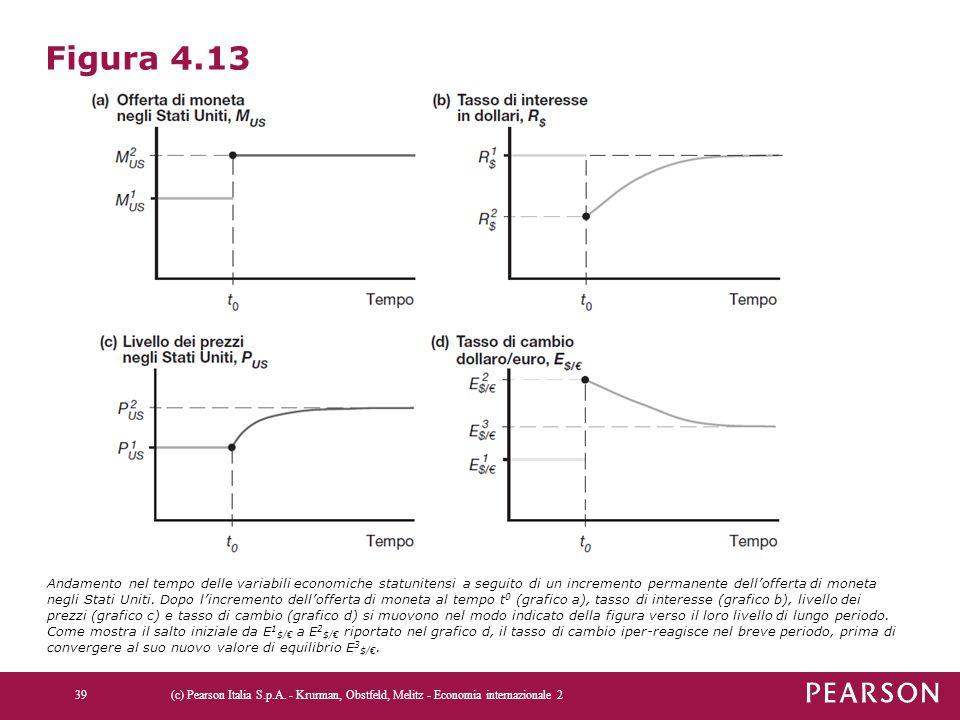 Figura 4.13 (c) Pearson Italia S.p.A. - Krurman, Obstfeld, Melitz - Economia internazionale 239 Andamento nel tempo delle variabili economiche statuni
