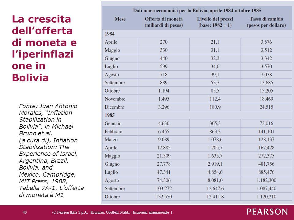 La crescita dell'offerta di moneta e l'iperinflazi one in Bolivia (c) Pearson Italia S.p.A. - Krurman, Obstfeld, Melitz - Economia internazionale 140