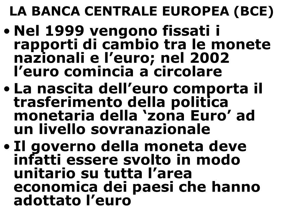 LA BANCA CENTRALE EUROPEA (BCE) Nel 1999 vengono fissati i rapporti di cambio tra le monete nazionali e l'euro; nel 2002 l'euro comincia a circolare L