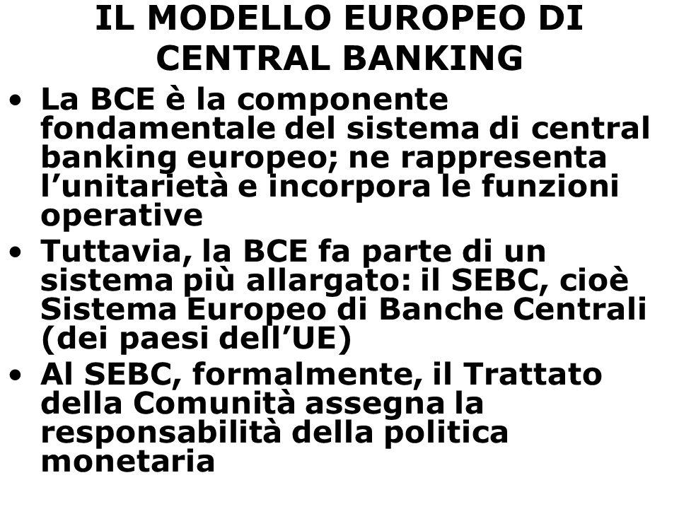 IL MODELLO EUROPEO DI CENTRAL BANKING La BCE è la componente fondamentale del sistema di central banking europeo; ne rappresenta l'unitarietà e incorp