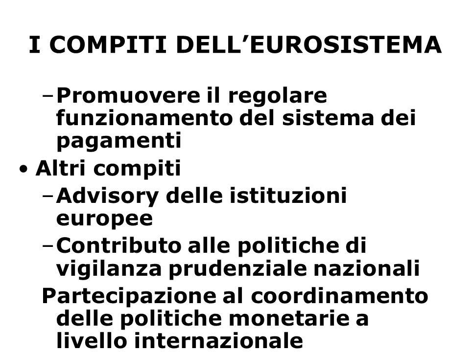 I COMPITI DELL'EUROSISTEMA –Promuovere il regolare funzionamento del sistema dei pagamenti Altri compiti –Advisory delle istituzioni europee –Contribu