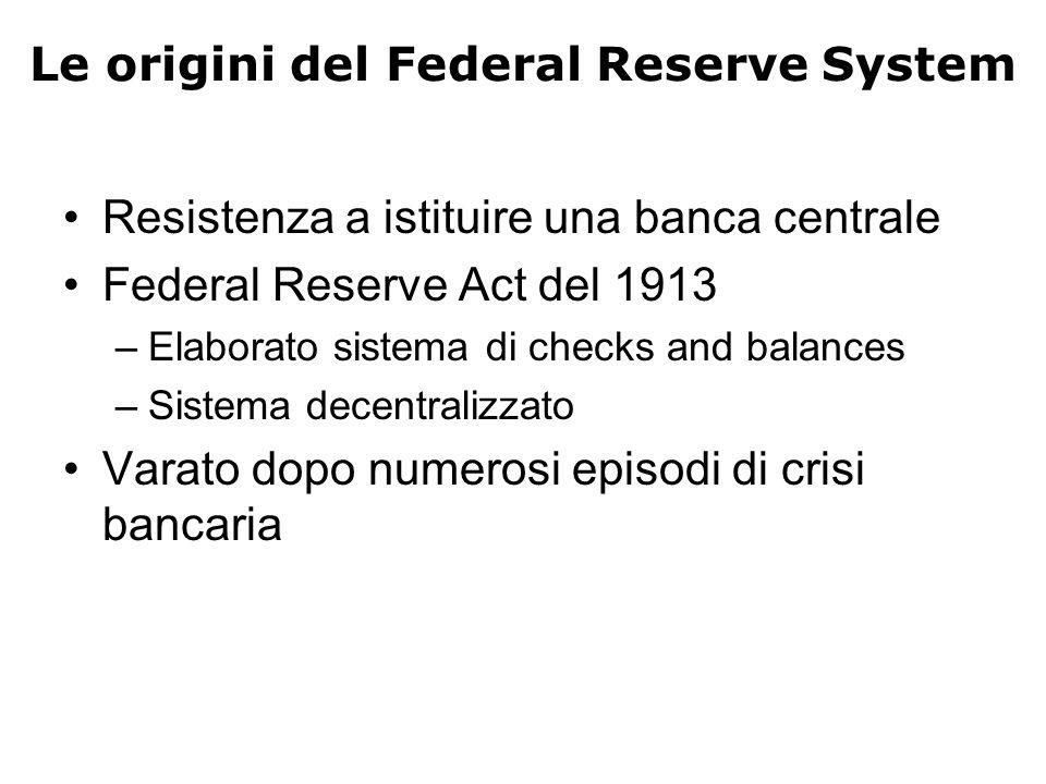 Le origini del Federal Reserve System Resistenza a istituire una banca centrale Federal Reserve Act del 1913 –Elaborato sistema di checks and balances