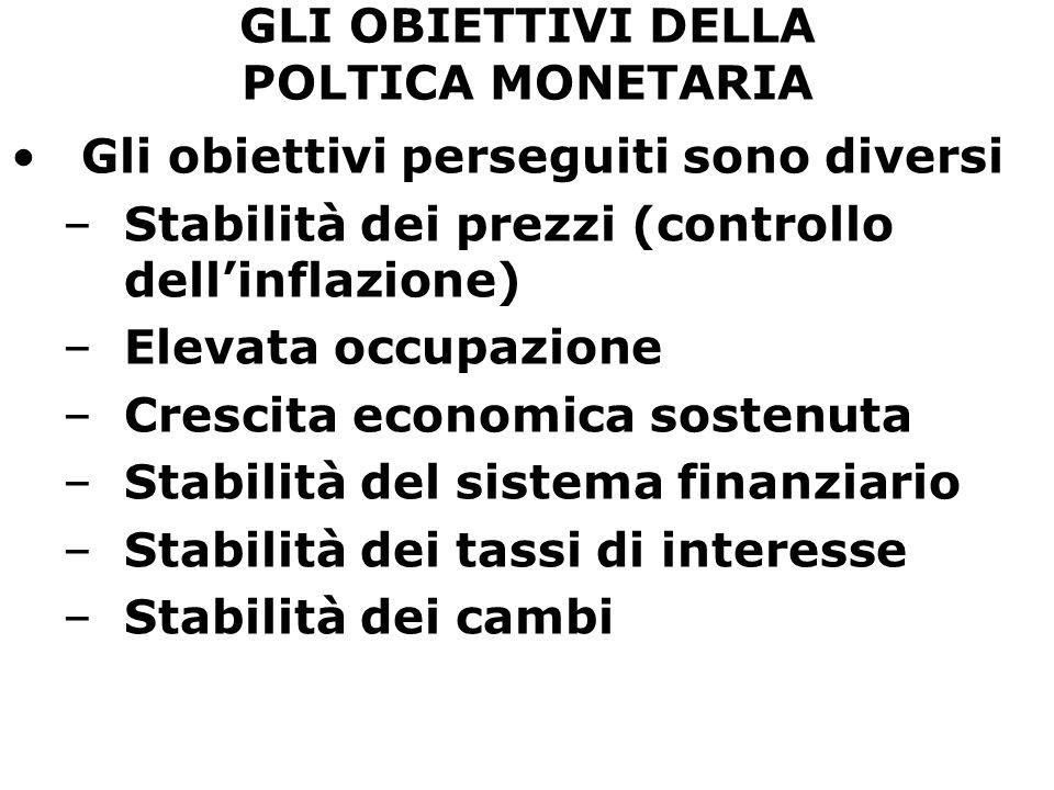 GLI OBIETTIVI DELLA POLTICA MONETARIA Gli obiettivi perseguiti sono diversi –Stabilità dei prezzi (controllo dell'inflazione) –Elevata occupazione –Cr