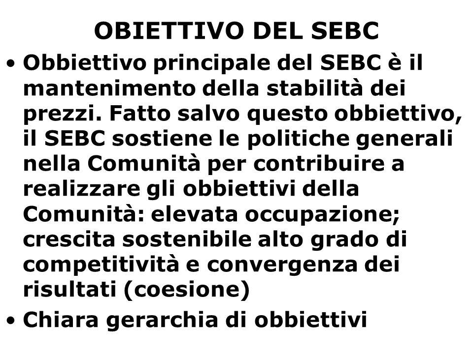 OBIETTIVO DEL SEBC Definizione quantitativa dell'obbiettivo del mantenimento della stabilità dei prezzi: Per stabilità dei prezzi si intende un aumento sui dodici mesi dell'indice armonizzato dei prezzi al consumpo (IAPC) per l'area dell'euro inferiore al 2 per cento.