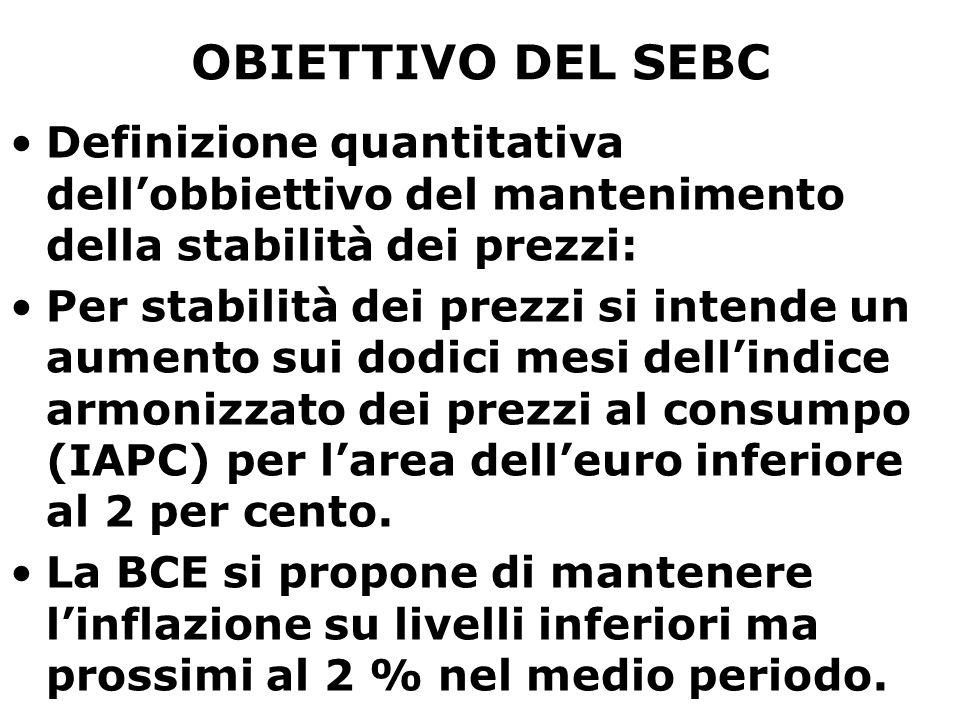 OBIETTIVO DEL SEBC Definizione quantitativa dell'obbiettivo del mantenimento della stabilità dei prezzi: Per stabilità dei prezzi si intende un aument