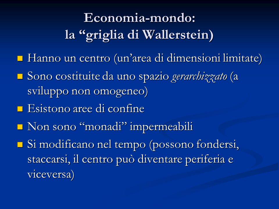 """Economia-mondo: la """"griglia di Wallerstein) Hanno un centro (un'area di dimensioni limitate) Hanno un centro (un'area di dimensioni limitate) Sono cos"""