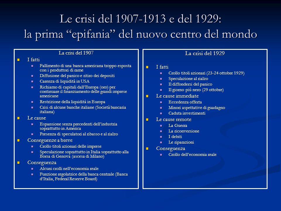 """Le crisi del 1907-1913 e del 1929: la prima """"epifania"""" del nuovo centro del mondo La crisi del 1907 I fatti I fatti Fallimento di una banca americana"""