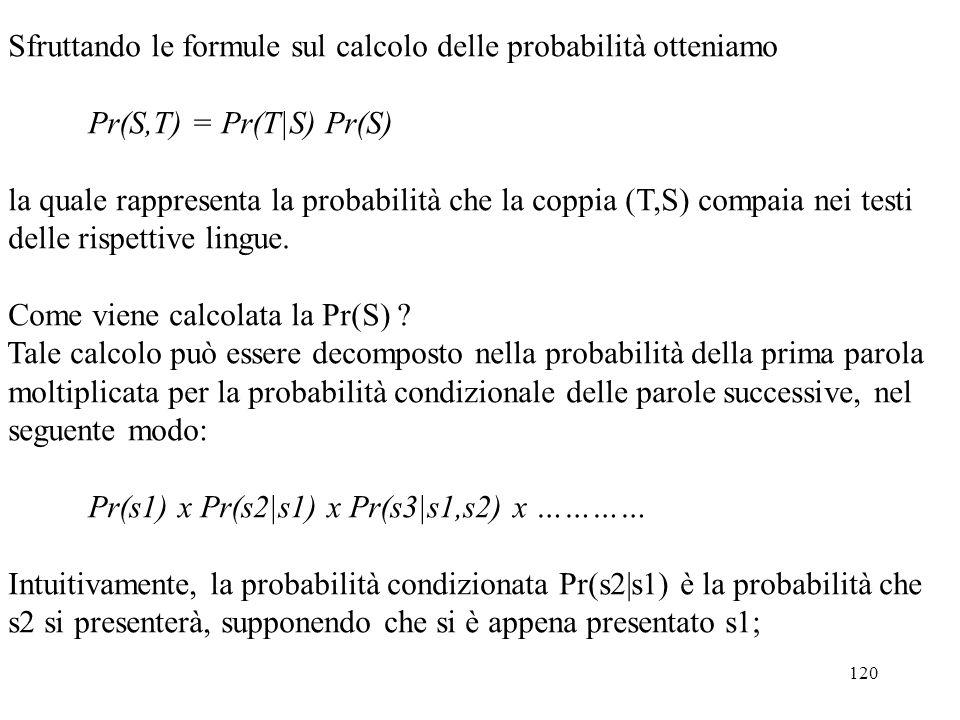 120 Sfruttando le formule sul calcolo delle probabilità otteniamo Pr(S,T) = Pr(T|S) Pr(S) la quale rappresenta la probabilità che la coppia (T,S) comp