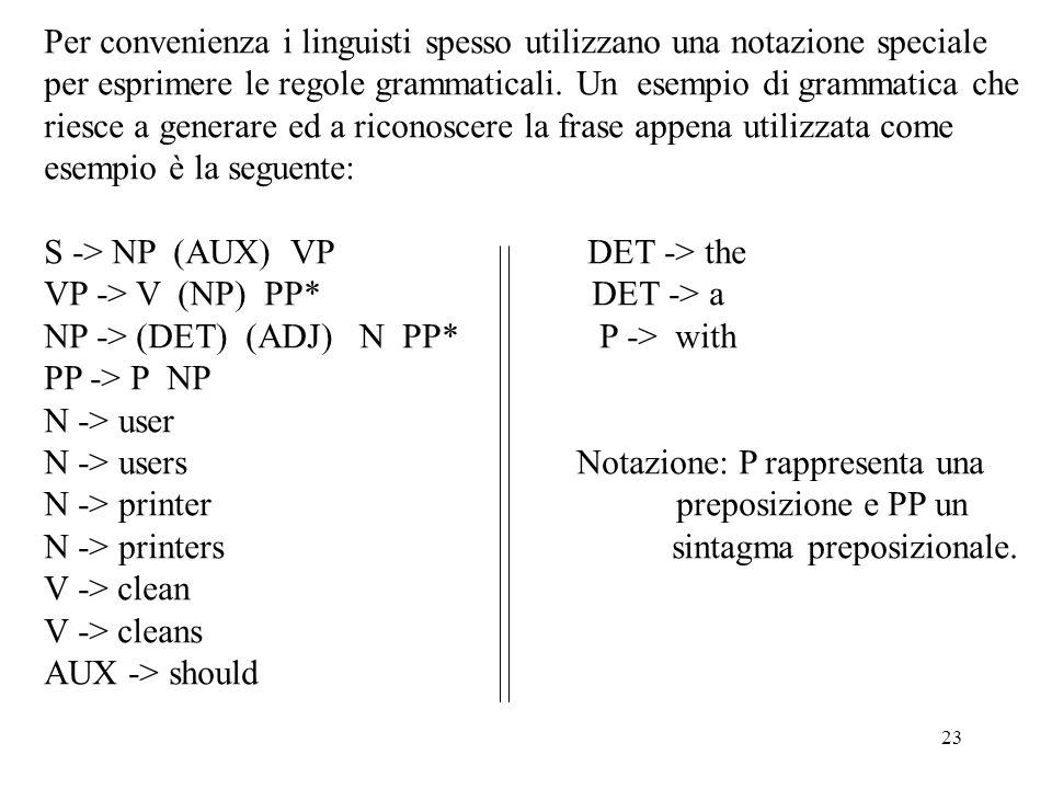 23 Per convenienza i linguisti spesso utilizzano una notazione speciale per esprimere le regole grammaticali. Un esempio di grammatica che riesce a ge