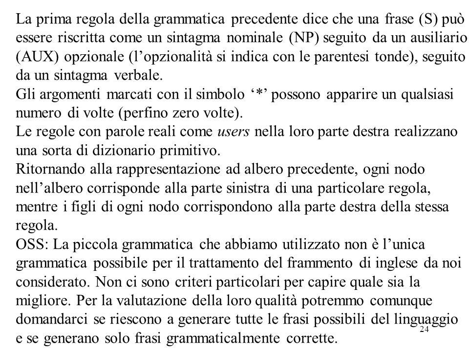 24 La prima regola della grammatica precedente dice che una frase (S) può essere riscritta come un sintagma nominale (NP) seguito da un ausiliario (AU
