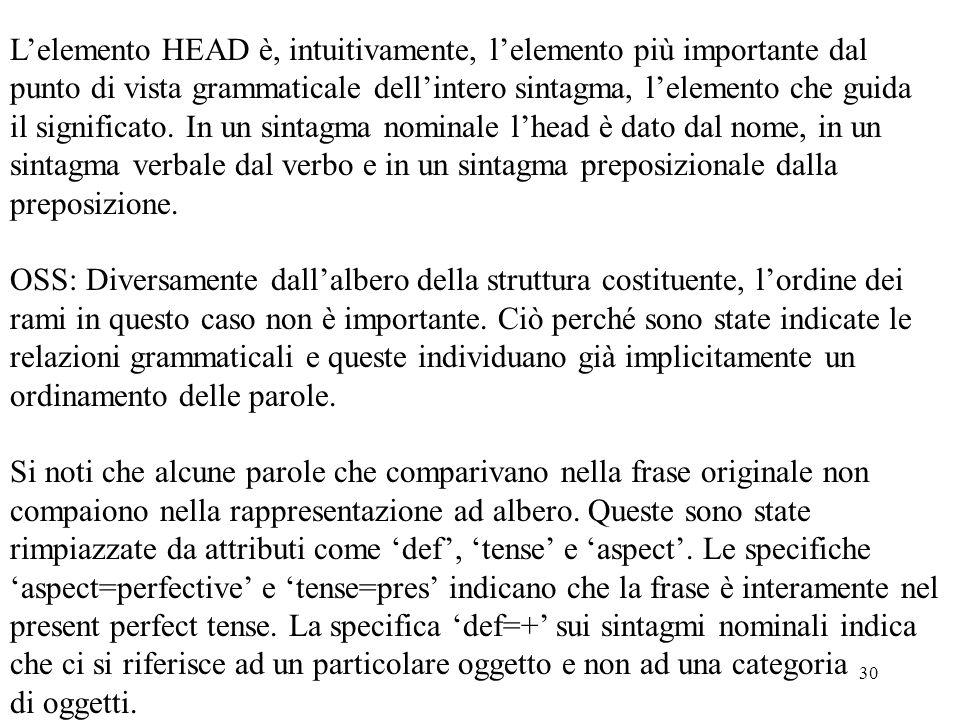 30 L'elemento HEAD è, intuitivamente, l'elemento più importante dal punto di vista grammaticale dell'intero sintagma, l'elemento che guida il signific