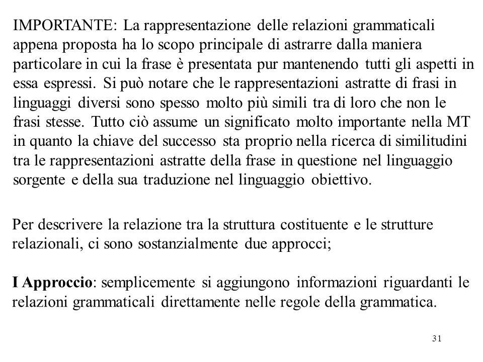 31 IMPORTANTE: La rappresentazione delle relazioni grammaticali appena proposta ha lo scopo principale di astrarre dalla maniera particolare in cui la