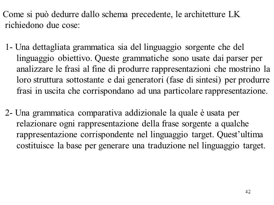 42 Come si può dedurre dallo schema precedente, le architetture LK richiedono due cose: 1- Una dettagliata grammatica sia del linguaggio sorgente che