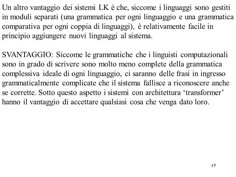45 Un altro vantaggio dei sistemi LK è che, siccome i linguaggi sono gestiti in moduli separati (una grammatica per ogni linguaggio e una grammatica c