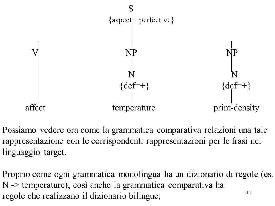 47 S { aspect = perfective } V NP NP N N {def=+} {def=+} affect temperature print-density Possiamo vedere ora come la grammatica comparativa relazioni