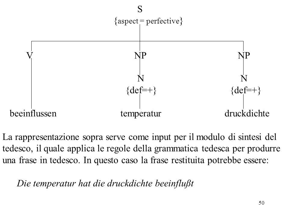 50 S { aspect = perfective } V NP NP N N {def=+} {def=+} beeinflussen temperatur druckdichte La rappresentazione sopra serve come input per il modulo
