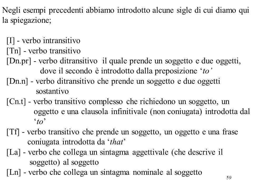 59 Negli esempi precedenti abbiamo introdotto alcune sigle di cui diamo qui la spiegazione; [I] - verbo intransitivo [Tn] - verbo transitivo [Dn.pr] -